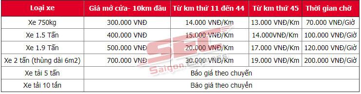 giá thuê xe tải chuyển nhà