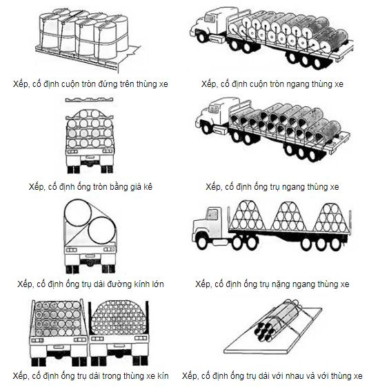 Cách xếp hàng hóa hình trụ lên taxi tải