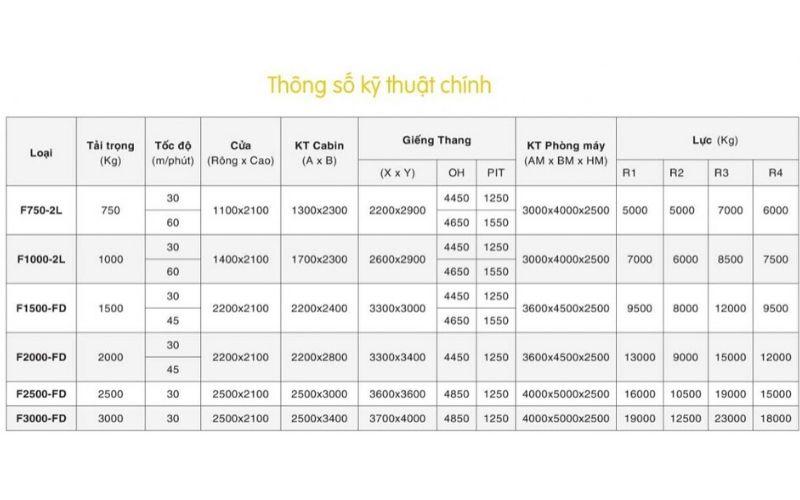 kich-thuoc-thang-may-gia-dinh